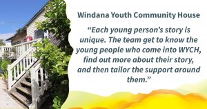 """A timber house painted cream and grey. Bushes and trees surround the structure. On the right is the quote: """"Windana Youth Community House """"Each young person's story is unique. The team get to know the young people who come into WYCH, find out more about their story, and then tailor the support around them."""""""