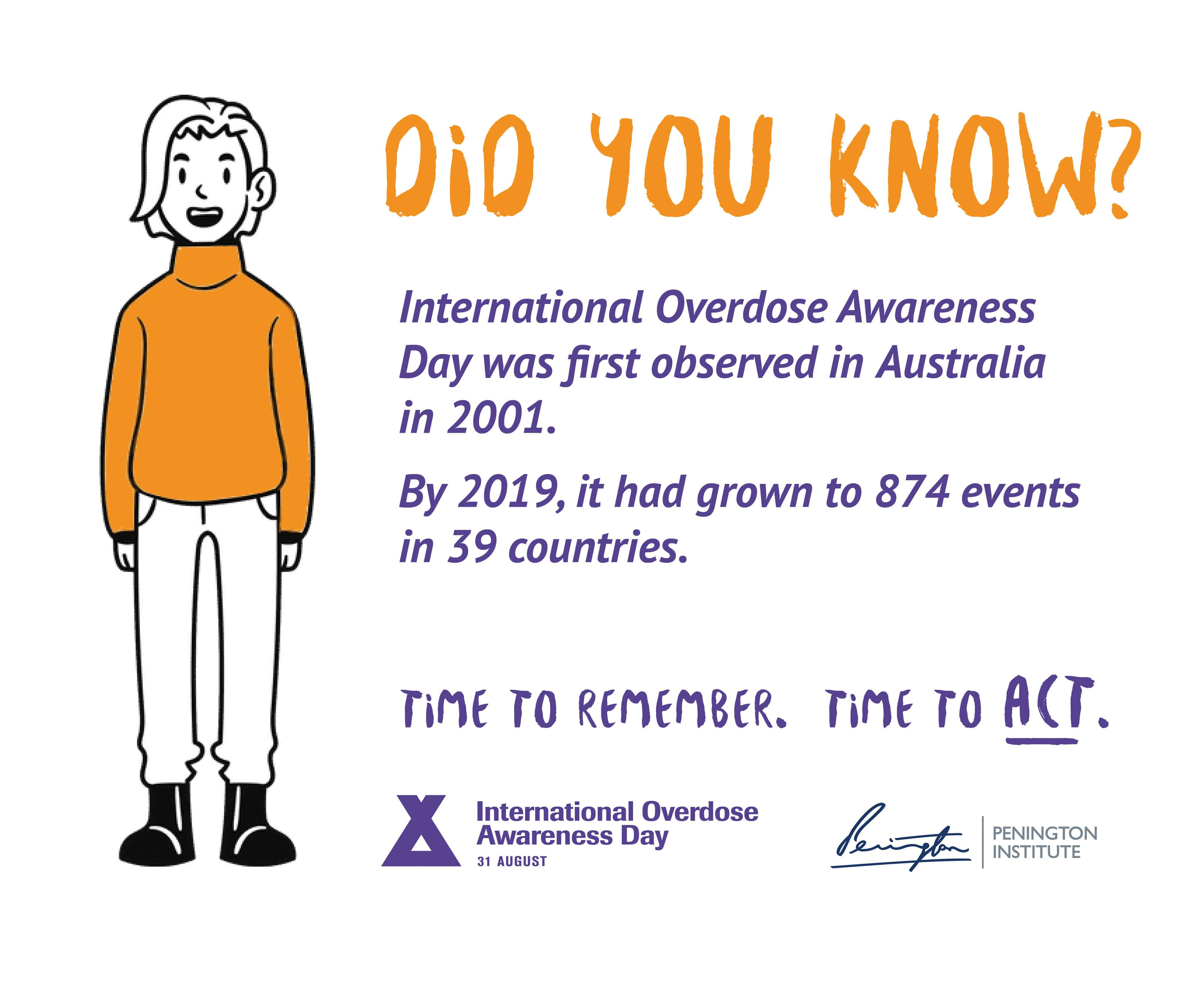 """A graphic from International Overdose Awareness Day and the Penington Institute. Heading reads """"DID YOU KNOW?"""" Text underneath reads International Overdose Awareness Day was first observed in Australia in 2001. By 2019, it had grown to 874 events in 39 countries. Time to remember. Time to act."""" A drawing of a person in an orange jumper stands alongside."""
